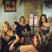 Dixie Chicks setlists