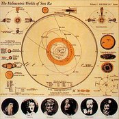 Heliocentric Worlds, Vol. 2