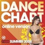 Dance Chart [Online Version] [Summer 2008]