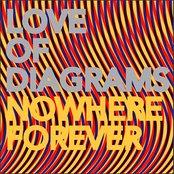 Nowhere Forever