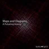 A Pulsating History