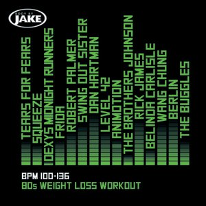Image for 'I Know There's Something Going On ('80s Weight Loss Workout Mix)'