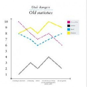 Image for 'Old statistics EP'
