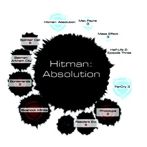 Image for 'Hitman: Absolution (NxSG Soundtrack)'