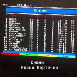 Image for 'Козьи Карточки'