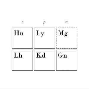 Image for 'The Standard Model'