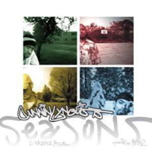 Imagen de 'Sunrise / Sunset (instrumental)'