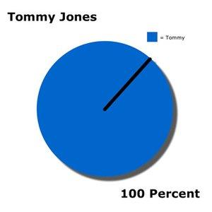 Imagen de '100 Percent'