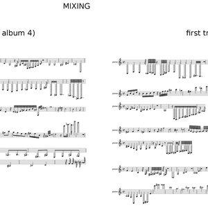 Immagine per 'Maestro 2015 (violin meets piano)'