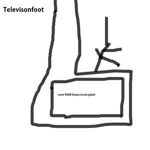 Image pour 'Televisonfoot'