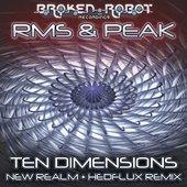 RMS & Peak
