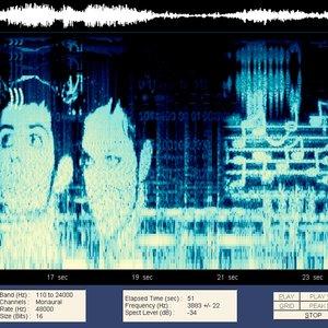 Image for 'Neurocoders'