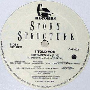 Image for 'Story Structure'