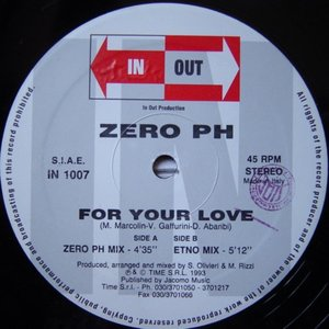 Image for 'Zero PH'