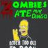 Avatar for Zombies8MDingo