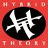Avatar für HybridXeroFuse